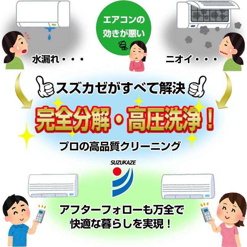 エアコン洗浄・クリーニングのスズカゼ